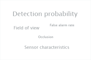 Detection models